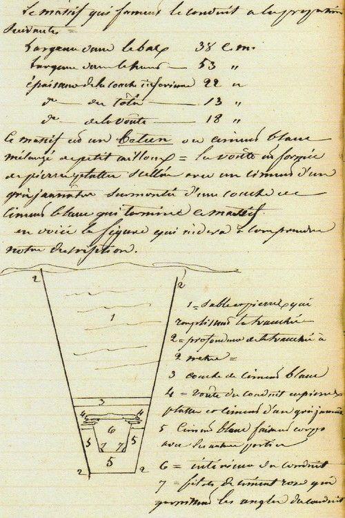 Un des premiers relevés du canal de l'aqueduc dans sa partie souterraine (J.-F. Verger, 1840)